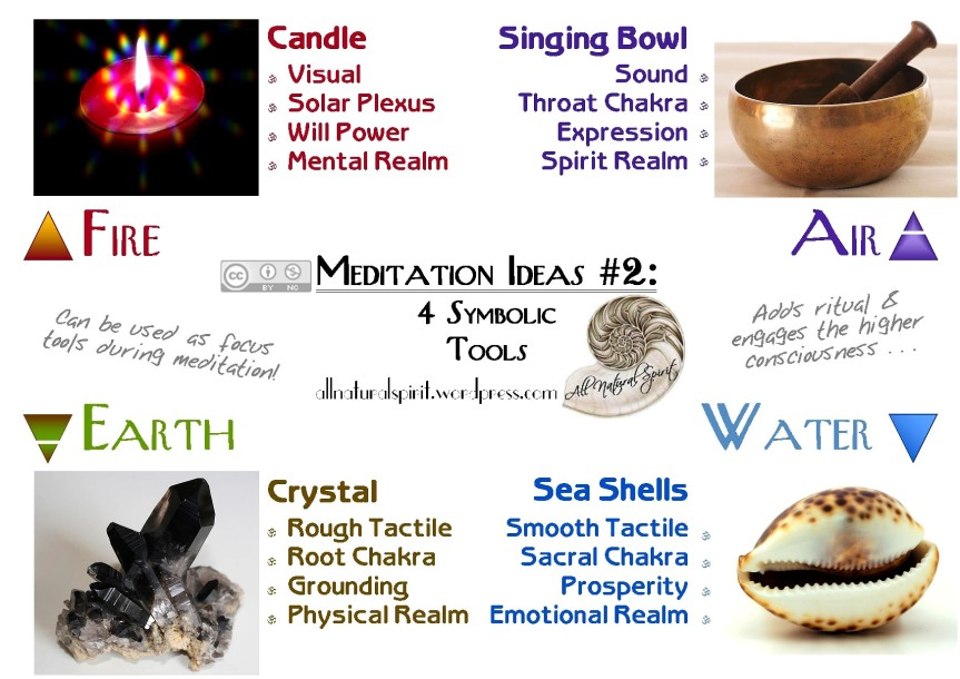 meditation-ideas-2-4-symbolic-tools