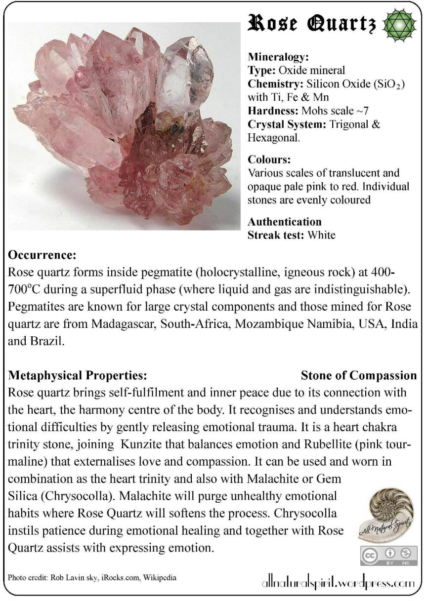 Crystal Lore #2: Rose Quartz – Free Oracle Card