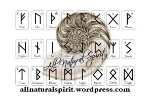 Rune, Norse, Viking, Germanic, Anglo-Saxon, Elder Futhark, Amulet, Talisman, Protection, Travel, Fehu, Uruz, Thurisaz, Ansuz, Raido, Kaunan, Gebo, Wunjo, Hagalaz, Haudiz, Isa, Jera, Ihwaz, Perth, Algiz, Sowilo, Tiwaz, Brekanan, Ehwaz, Mannaz, Laguz, Ingwaz, Othila, Dagaz, TheCatHatter, Download, Downloadable, PDF, TheCatHatter