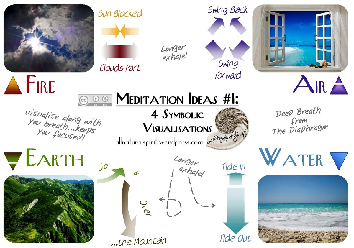 Meditation Infographic #1: Visualisation Ideas