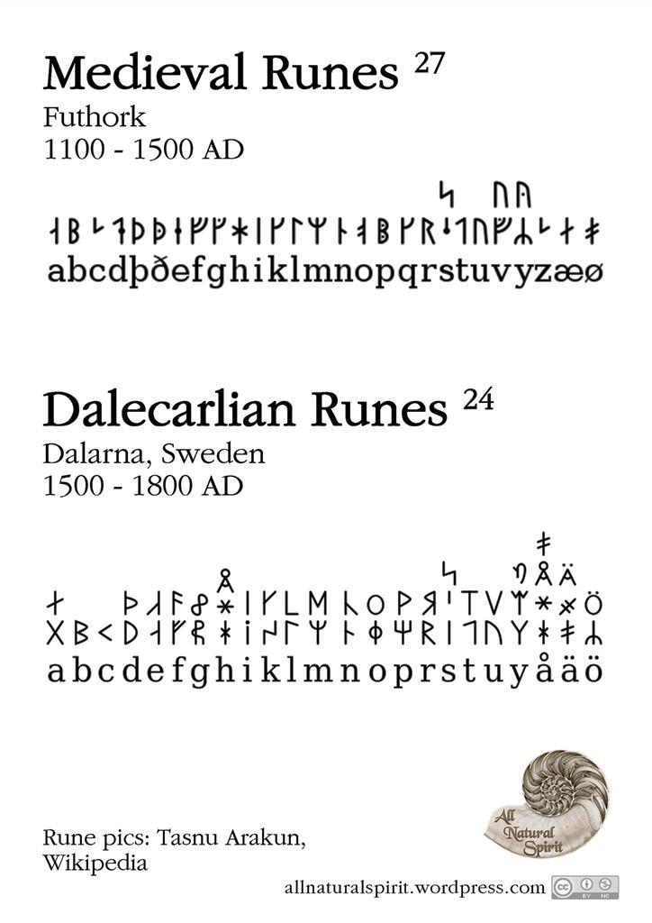 Medieval, Dalecarlian, Runes, Dates, Letter Numbers