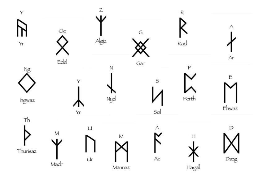 Runes, Elder, Futhark, Futhork, Futhorc, Anglo-Saxon, Younger, Macromannic