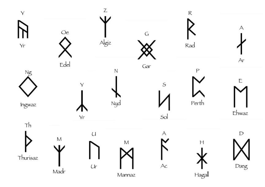 The Evolution of the Runic Alphabets: Elder Futhark, Anglo-Saxon Futhorc, and Younger FutharkRunes