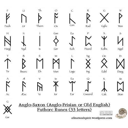 Anglo-Saxon Frisian Futhorc Runes Mini Oracle Deck