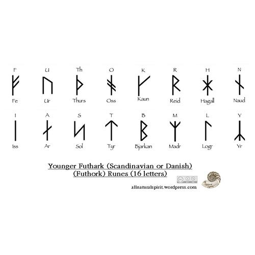 Younger Futhark Runes Mini Oracle Deck
