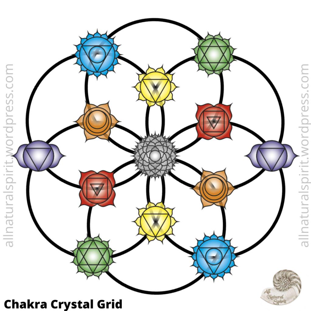 Chakra Crystal Grid Seed Of Life All Natural Spirit