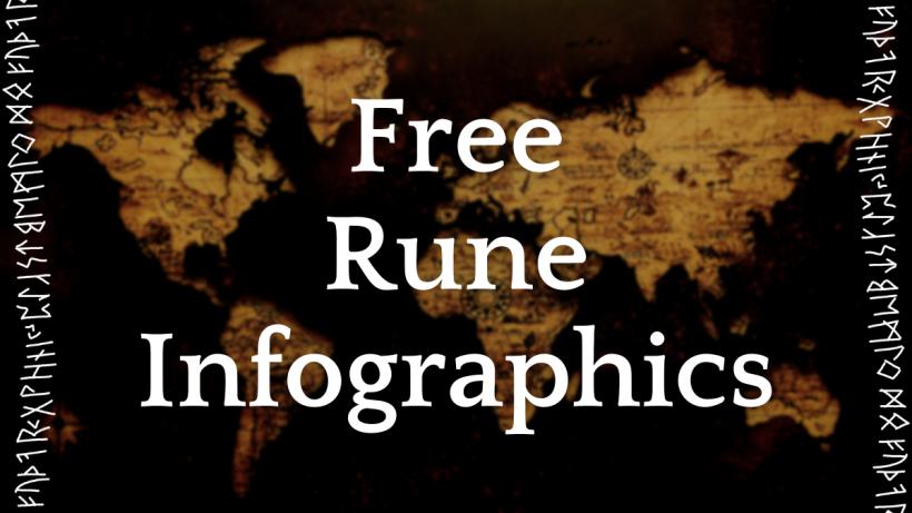 Elder Futhark, Younger Futhark, Anglo Saxon Futhorc, Runes, Ancient, Script, Alphabet, Divination, History, Origin, Infographics, Free, Downloads, PDF, Viking, Scandinavian, Norse